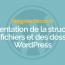 Comment Gérer Les Fichiers Et Les Dossiers WordPress